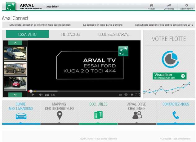 Arval Connect