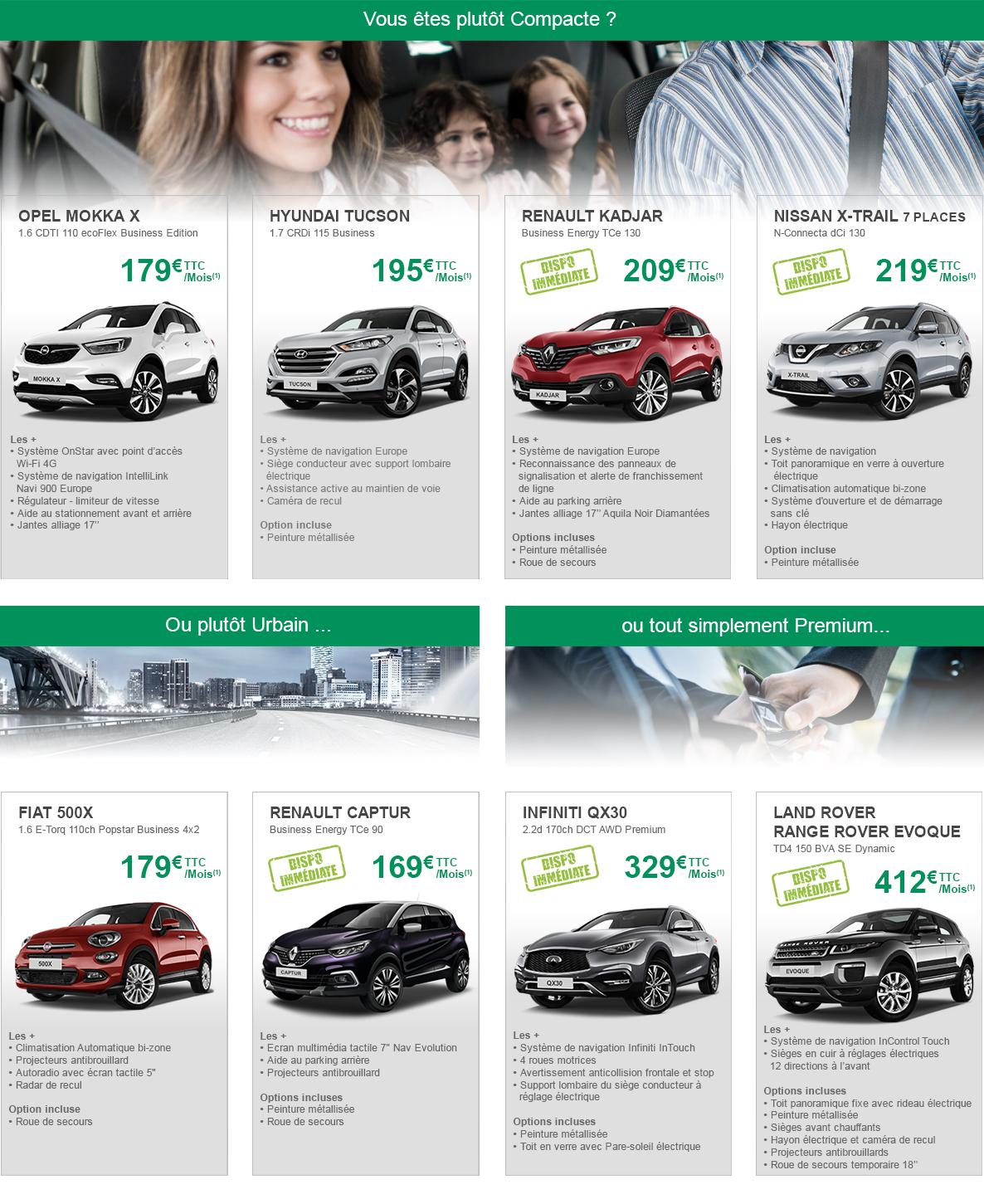 Offres Spéciales Rentrée SUV