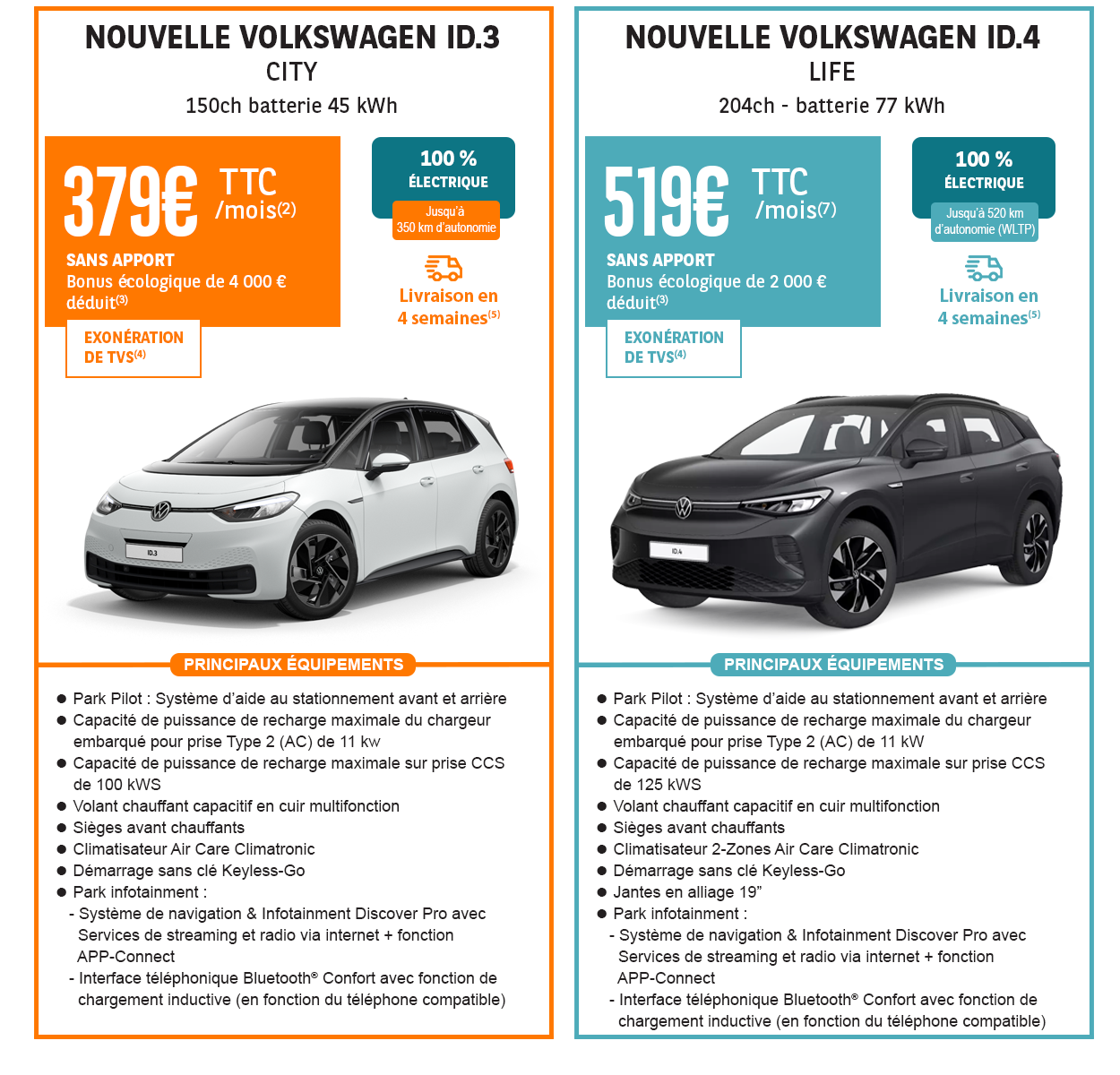 Offres LLD Volkswagen ID3 et ID4