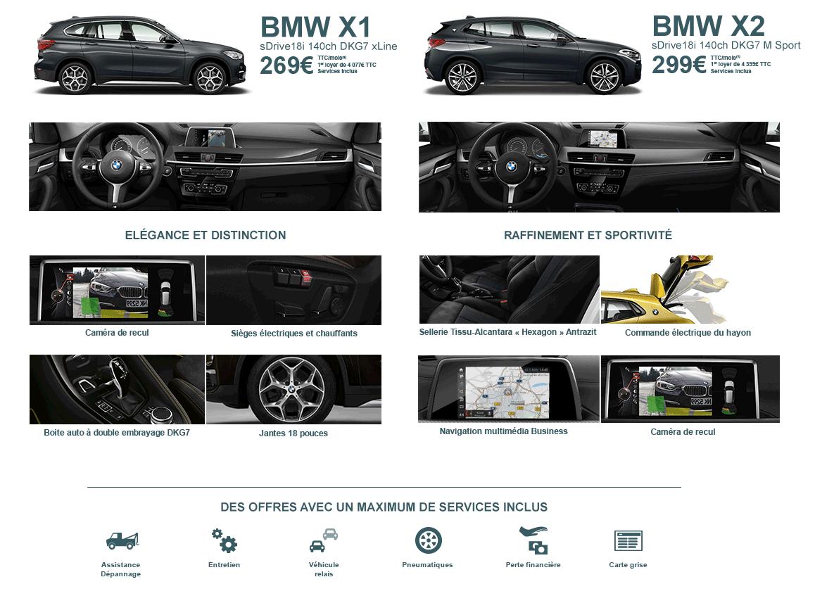 Offre LLD BMW X1 et X2