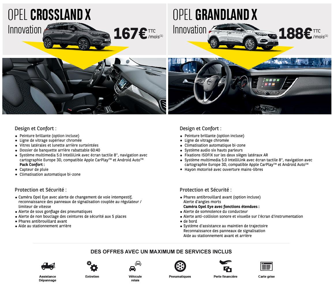 Offres LLD Opel Grandland et Crossland