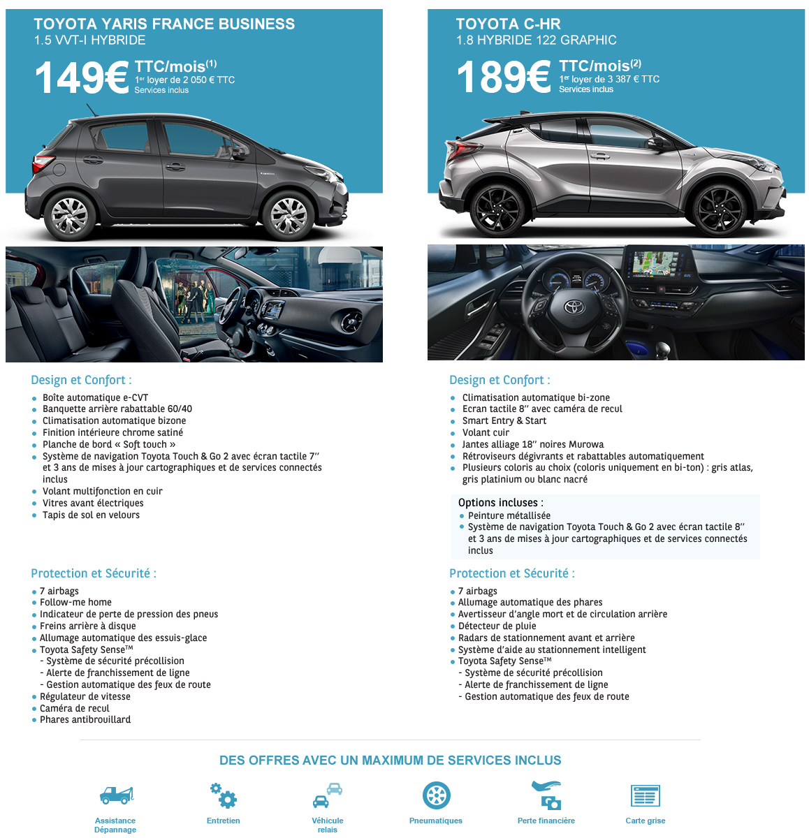 Offre LLD Toyota Hybride