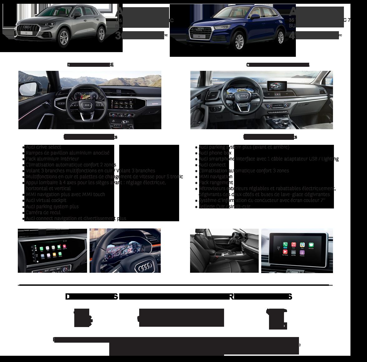 Offre LLD Audi Q3 et Q5